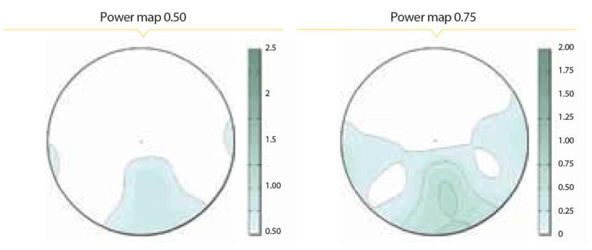 מבנה אופטי של עדשות Anti Fatigue