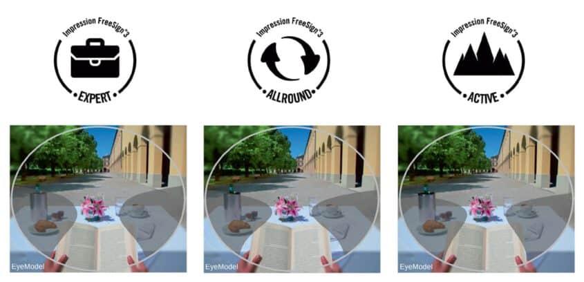 סוגי עיצובים Freesign3 בעדשות מולטיפוקל רודנשטוק